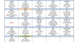 [운영지원팀] 8월 복지관 식…